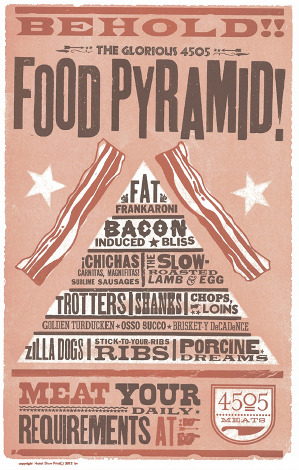4505 Meats Food Pyramid